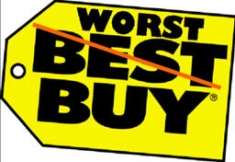 Best/Worst Buy in Peril