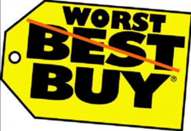 Best/Worst Buy in Peril