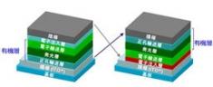 NHK OLED Design Modification