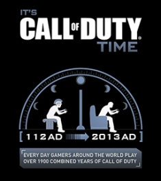 Call of Duty Infograph