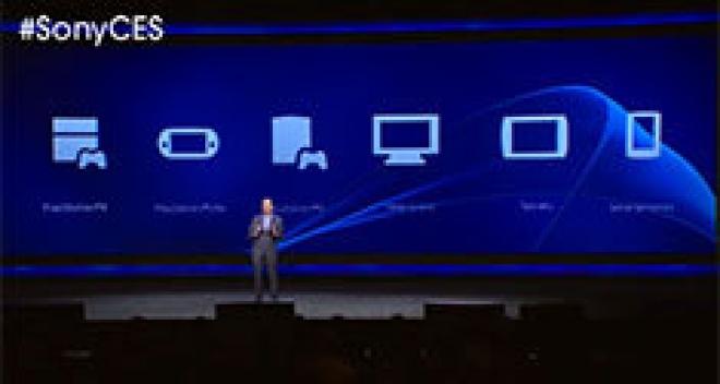 Sony CES News